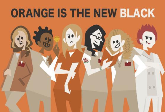 オレンジ・イズ・ニュー・ブラック女性刑務所が面白い!あらすじや感想・ネタバレを公開!